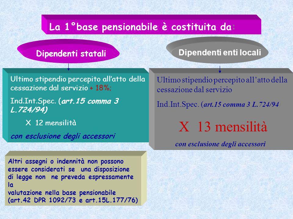 La 1°base pensionabile è costituita da: Dipendenti statali Dipendenti enti locali Ultimo stipendio percepito allatto della cessazione dal servizio + 1