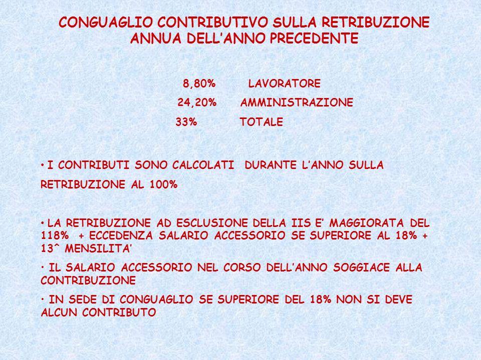 CONGUAGLIO CONTRIBUTIVO SULLA RETRIBUZIONE ANNUA DELLANNO PRECEDENTE 8,80% LAVORATORE 24,20% AMMINISTRAZIONE 33% TOTALE I CONTRIBUTI SONO CALCOLATI DU