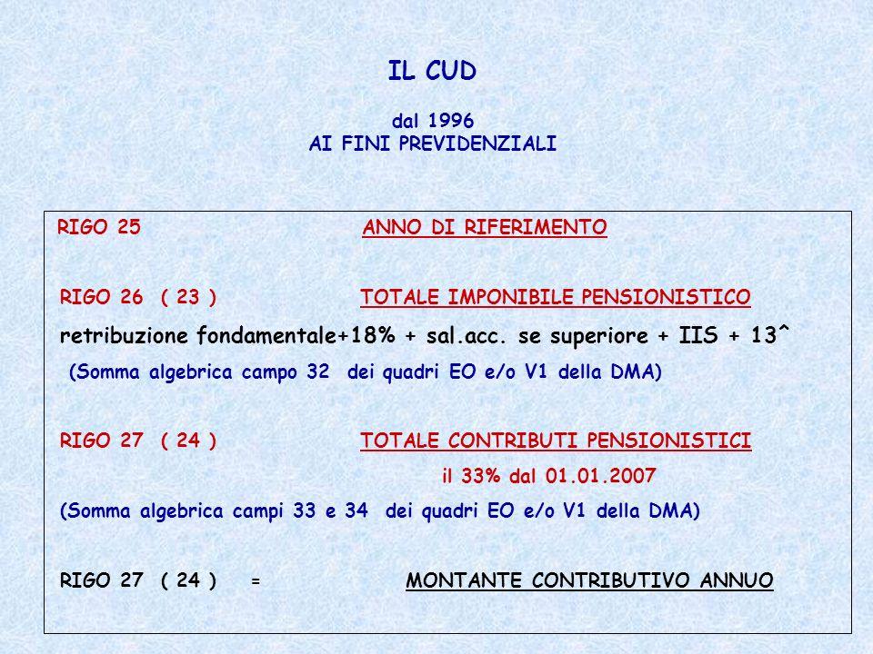 IL CUD dal 1996 AI FINI PREVIDENZIALI RIGO 25 ANNO DI RIFERIMENTO RIGO 26 ( 23 ) TOTALE IMPONIBILE PENSIONISTICO retribuzione fondamentale+18% + sal.a