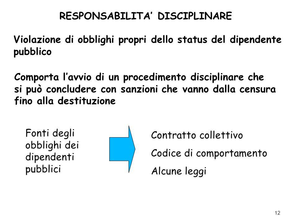 12 RESPONSABILITA DISCIPLINARE Violazione di obblighi propri dello status del dipendente pubblico Comporta lavvio di un procedimento disciplinare che