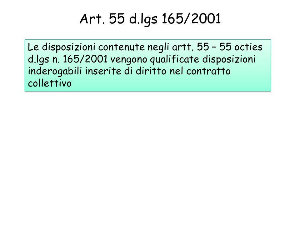 Art. 55 d.lgs 165/2001 Le disposizioni contenute negli artt. 55 – 55 octies d.lgs n. 165/2001 vengono qualificate disposizioni inderogabili inserite d