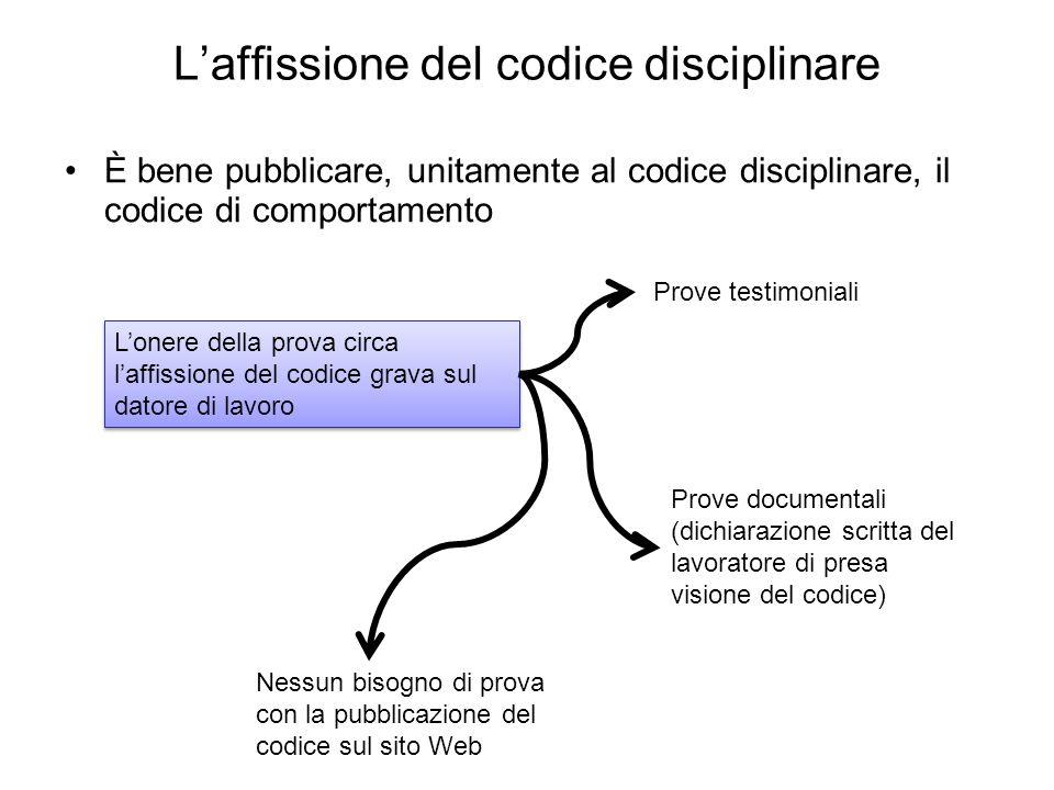 Laffissione del codice disciplinare È bene pubblicare, unitamente al codice disciplinare, il codice di comportamento Lonere della prova circa laffissi