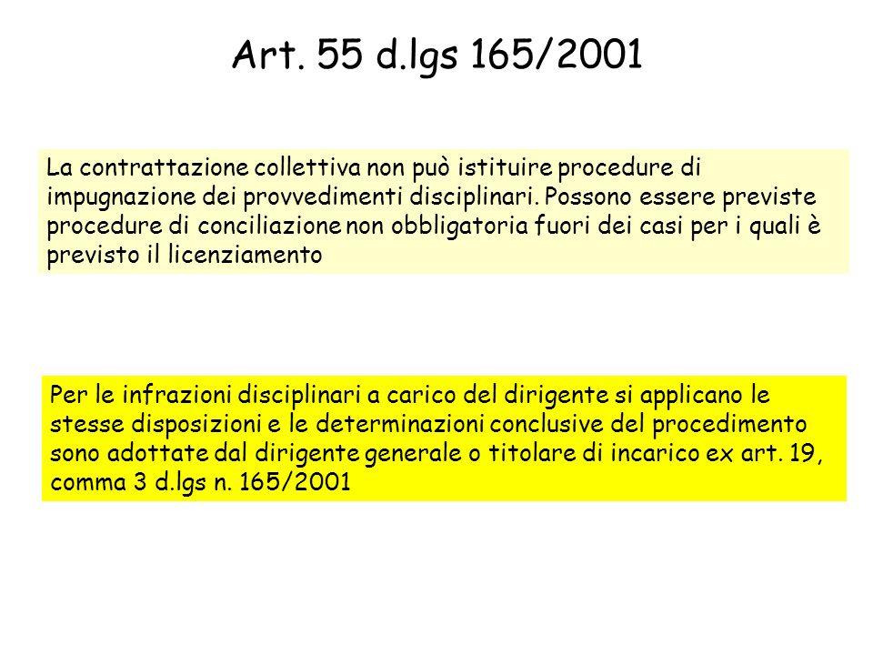 Art. 55 d.lgs 165/2001 La contrattazione collettiva non può istituire procedure di impugnazione dei provvedimenti disciplinari. Possono essere previst