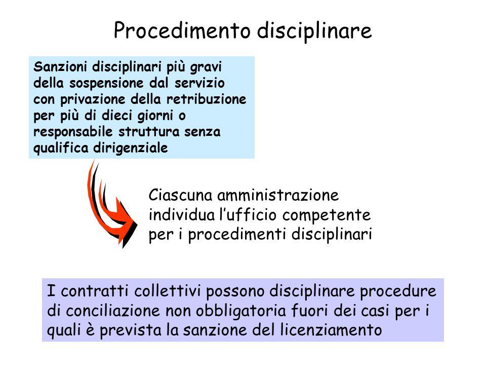 Procedimento disciplinare Sanzioni disciplinari più gravi della sospensione dal servizio con privazione della retribuzione per più di dieci giorni o r