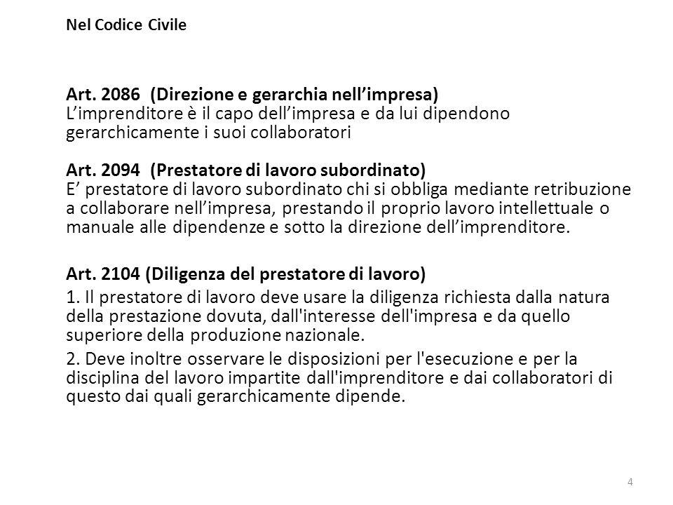 4 Nel Codice Civile Art. 2086 (Direzione e gerarchia nellimpresa) Limprenditore è il capo dellimpresa e da lui dipendono gerarchicamente i suoi collab