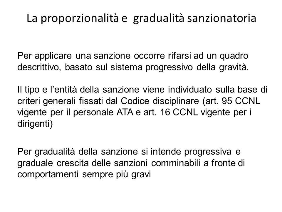 La proporzionalità e gradualità sanzionatoria Per applicare una sanzione occorre rifarsi ad un quadro descrittivo, basato sul sistema progressivo dell