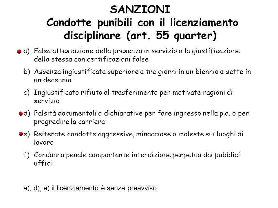 SANZIONI Condotte punibili con il licenziamento disciplinare (art. 55 quarter) 7 -21 a)Falsa attestazione della presenza in servizio o la giustificazi