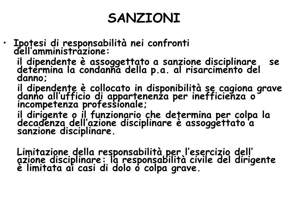 SANZIONI Ipotesi di responsabilità nei confronti dellamministrazione: il dipendente è assoggettato a sanzione disciplinare se determina la condanna de