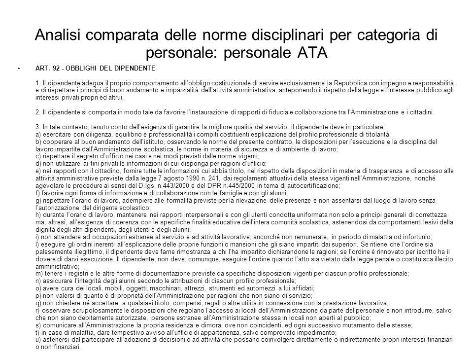 Analisi comparata delle norme disciplinari per categoria di personale: personale ATA ART. 92 - OBBLIGHI DEL DIPENDENTE 1. Il dipendente adegua il prop