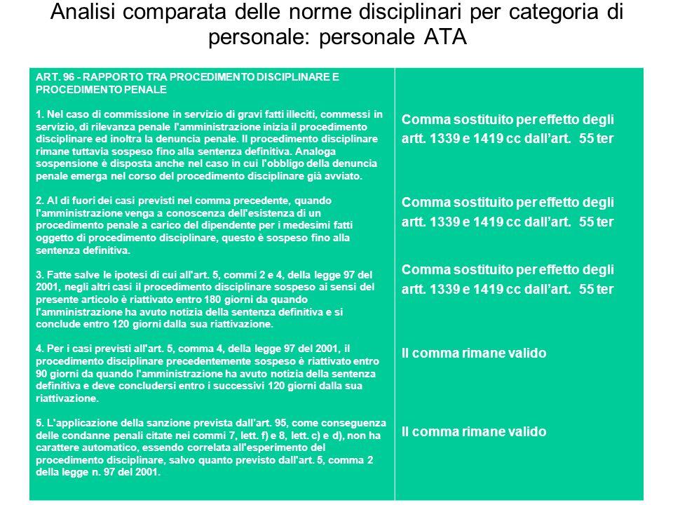 Analisi comparata delle norme disciplinari per categoria di personale: personale ATA ART. 96 - RAPPORTO TRA PROCEDIMENTO DISCIPLINARE E PROCEDIMENTO P