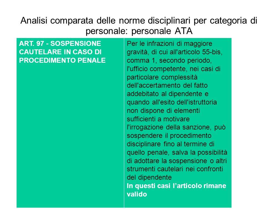 Analisi comparata delle norme disciplinari per categoria di personale: personale ATA ART. 97 - SOSPENSIONE CAUTELARE IN CASO DI PROCEDIMENTO PENALE Pe
