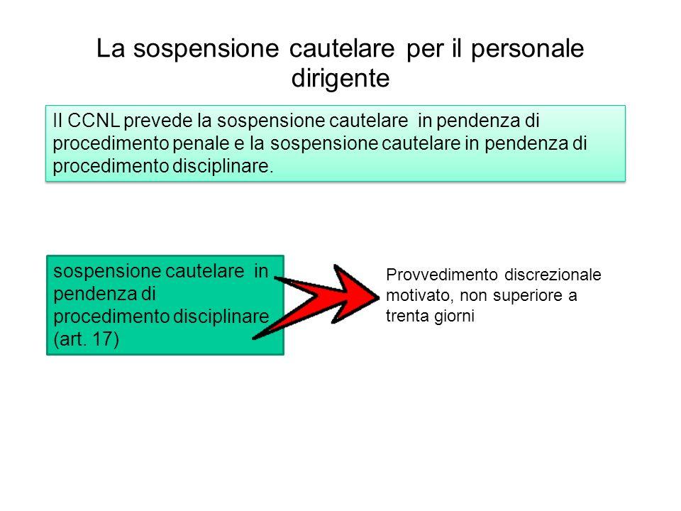 La sospensione cautelare per il personale dirigente Il CCNL prevede la sospensione cautelare in pendenza di procedimento penale e la sospensione caute