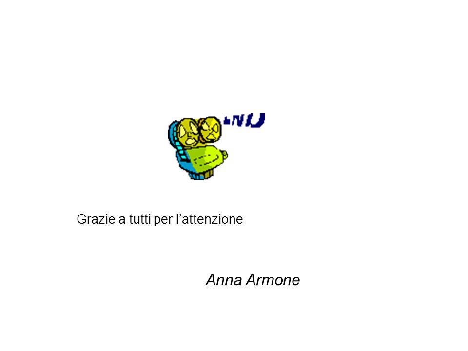 Grazie a tutti per lattenzione Anna Armone