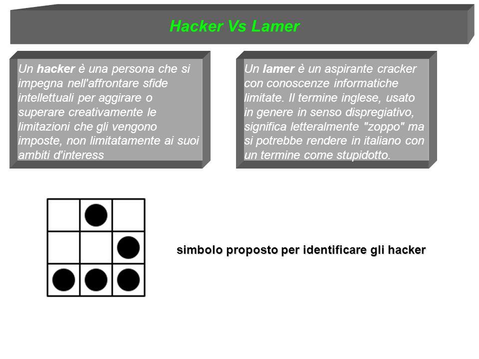 Un hacker è una persona che si impegna nell affrontare sfide intellettuali per aggirare o superare creativamente le limitazioni che gli vengono imposte, non limitatamente ai suoi ambiti d interess Un lamer è un aspirante cracker con conoscenze informatiche limitate.