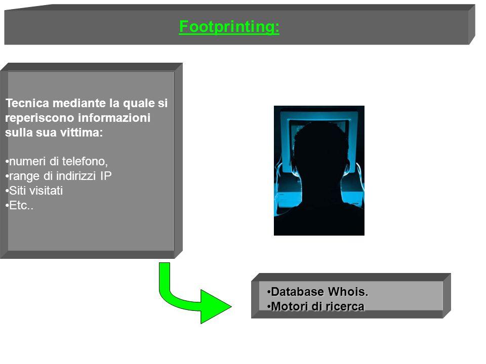 Tecnica mediante la quale si reperiscono informazioni sulla sua vittima: numeri di telefono, range di indirizzi IP Siti visitati Etc..