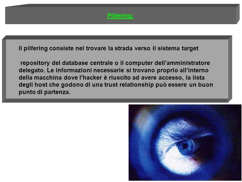 Il pilfering consiste nel trovare la strada verso il sistema target repository del database centrale o il computer dell amministratore delegato.