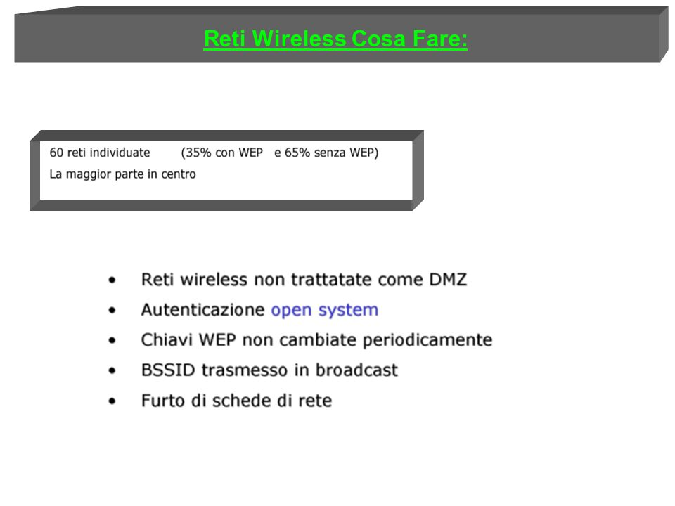 Reti Wireless Cosa Fare: