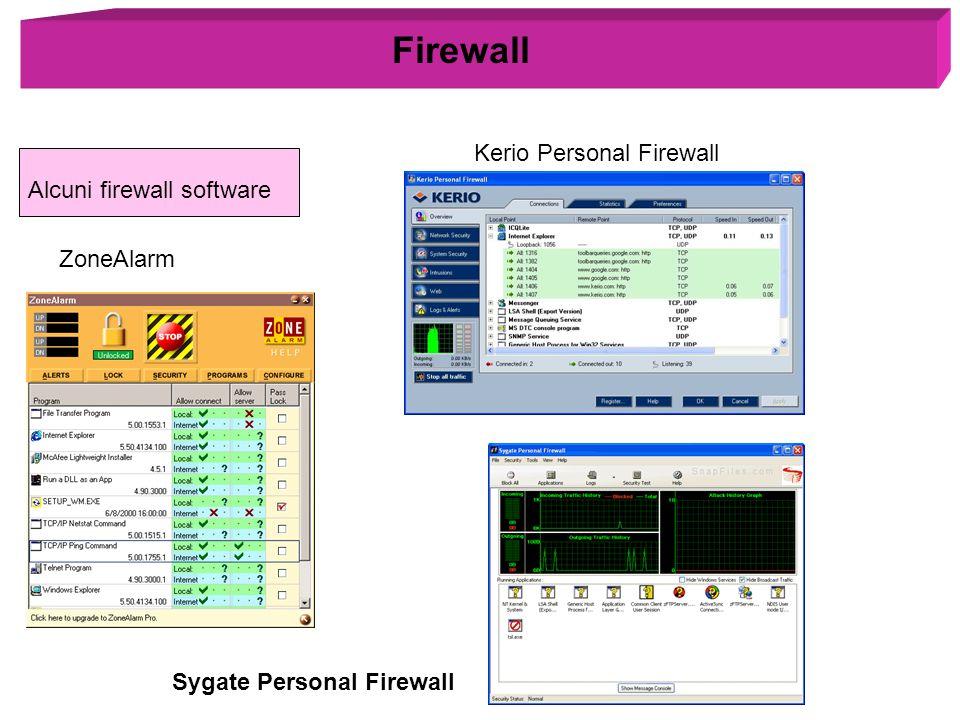Firewall Alcuni firewall software ZoneAlarm Kerio Personal Firewall Sygate Personal Firewall