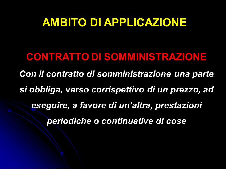 AMBITO DI APPLICAZIONE – Il Luogo Art.