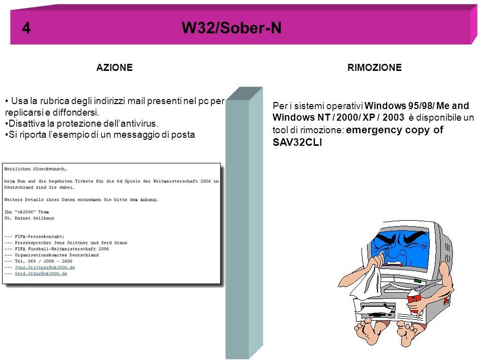 Per i sistemi operativi Windows 95/98/ Me and Windows NT / 2000/ XP / 2003 è disponibile un tool di rimozione: emergency copy of SAV32CLI AZIONERIMOZI