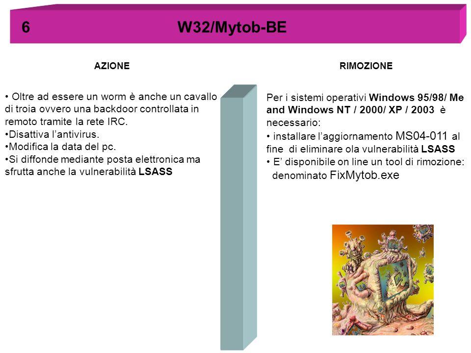 AZIONERIMOZIONE 6 W32/Mytob-BE Oltre ad essere un worm è anche un cavallo di troia ovvero una backdoor controllata in remoto tramite la rete IRC. Disa