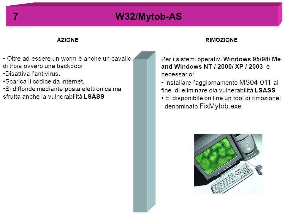 AZIONERIMOZIONE 7 W32/Mytob-AS Oltre ad essere un worm è anche un cavallo di troia ovvero una backdoor Disattiva lantivirus. Scarica il codice da inte