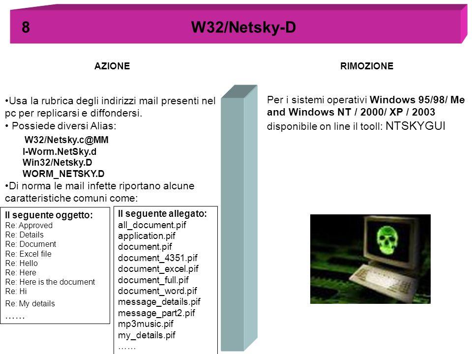 AZIONERIMOZIONE 8 W32/Netsky-D Per i sistemi operativi Windows 95/98/ Me and Windows NT / 2000/ XP / 2003 disponibile on line il tooll: NTSKYGUI Usa l