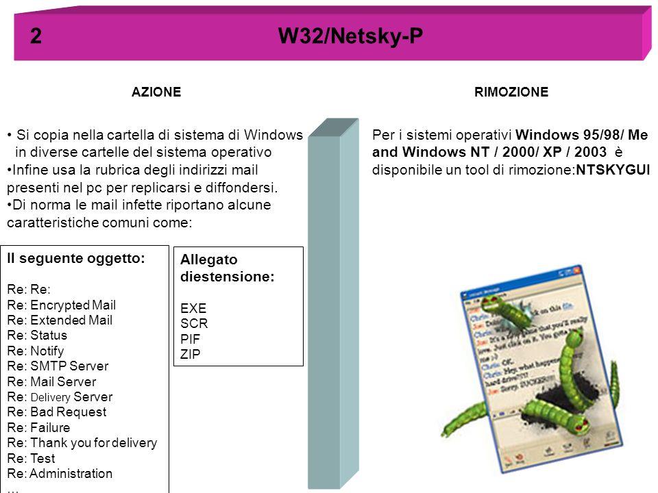Per i sistemi operativi Windows 95/98/ Me and Windows NT / 2000/ XP / 2003 è disponibile un tool di rimozione:NTSKYGUI AZIONERIMOZIONE 3 W32/Sober-Z Si diffonde attraverso mail includendo come allegato file presi a caso sullhard drive.