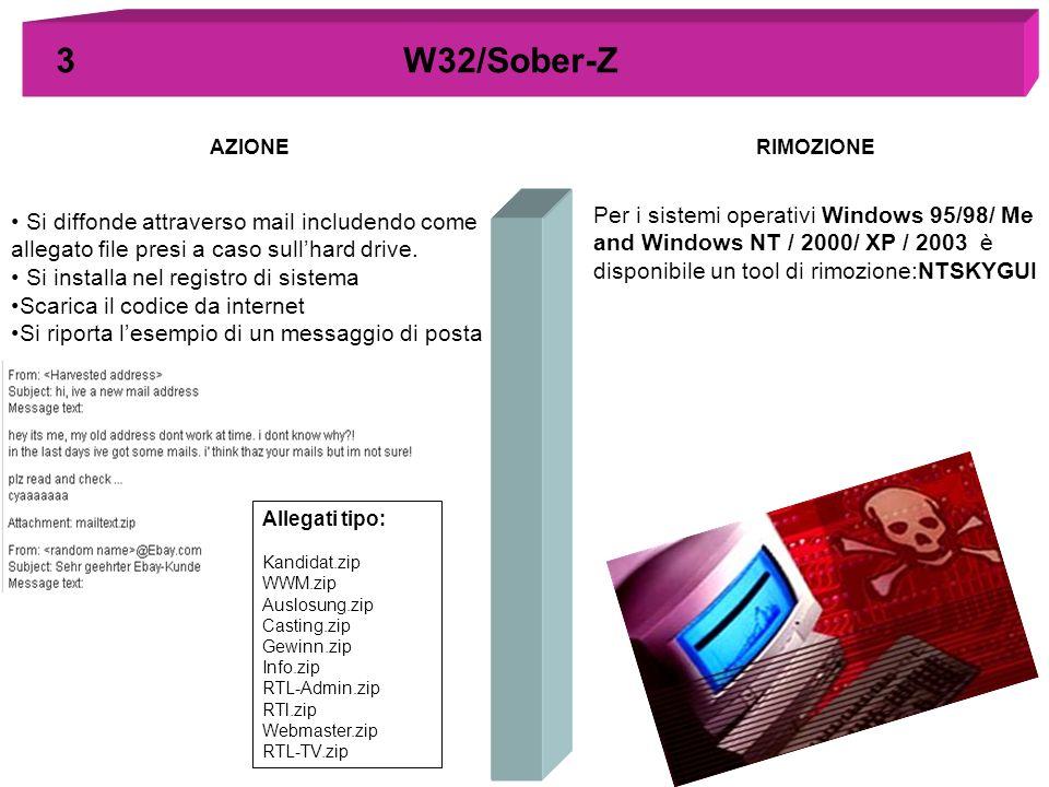 Per i sistemi operativi Windows 95/98/ Me and Windows NT / 2000/ XP / 2003 è disponibile un tool di rimozione: emergency copy of SAV32CLI AZIONERIMOZIONE 4 W32/Sober-N Usa la rubrica degli indirizzi mail presenti nel pc per replicarsi e diffondersi.