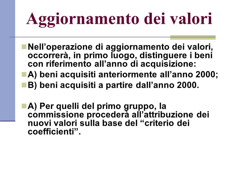 Aggiornamento dei valori Nelloperazione di aggiornamento dei valori, occorrerà, in primo luogo, distinguere i beni con riferimento allanno di acquisizione: A) beni acquisiti anteriormente allanno 2000; B) beni acquisiti a partire dallanno 2000.