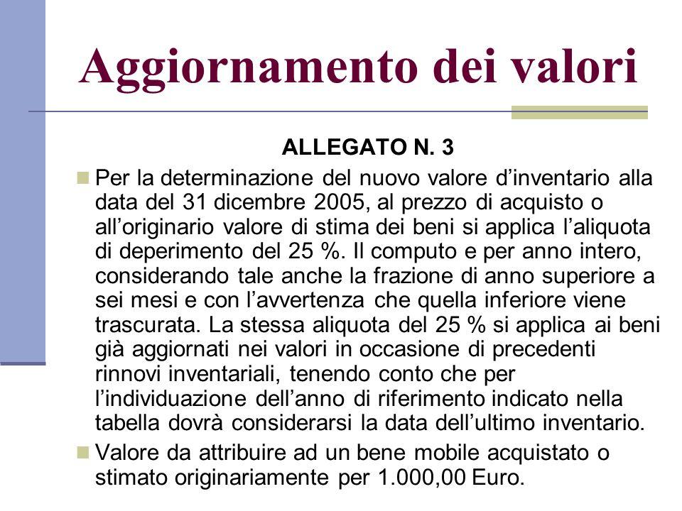Aggiornamento dei valori ALLEGATO N. 3 Per la determinazione del nuovo valore dinventario alla data del 31 dicembre 2005, al prezzo di acquisto o allo