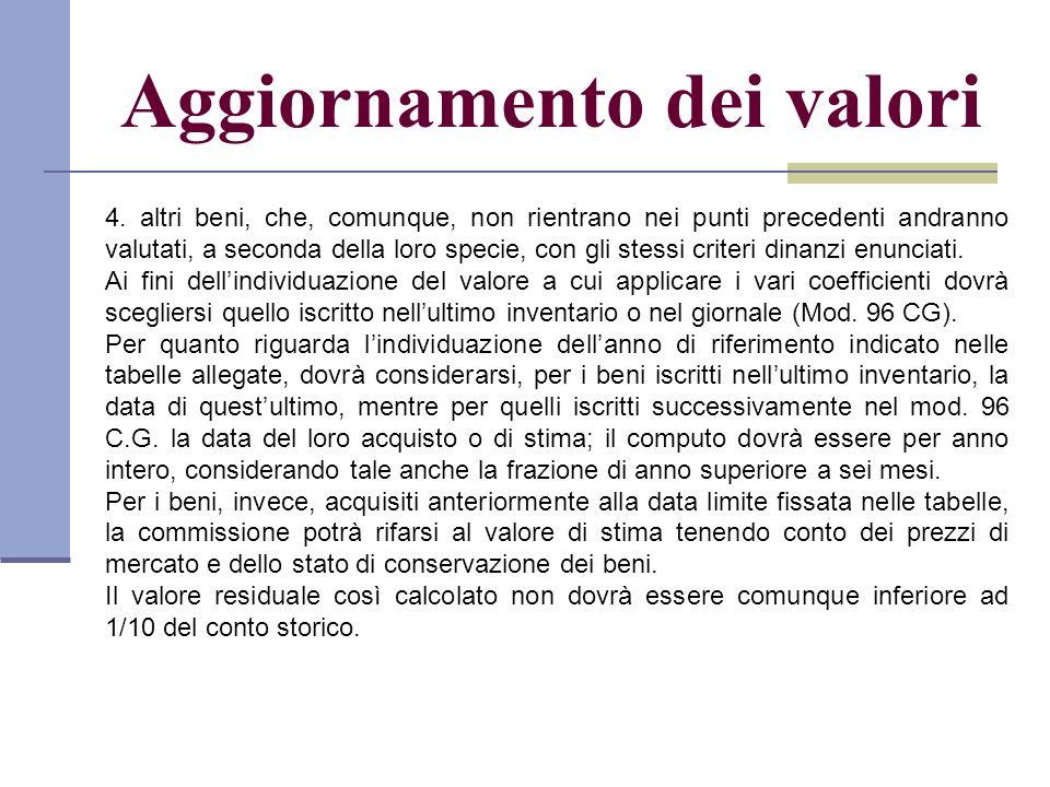 Aggiornamento dei valori 4. altri beni, che, comunque, non rientrano nei punti precedenti andranno valutati, a seconda della loro specie, con gli stes