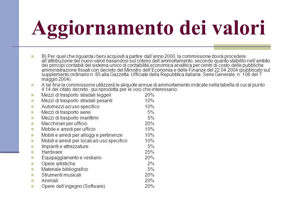 Aggiornamento dei valori B) Per quel che riguarda i beni acquisiti a partire dallanno 2000, la commissione dovrà procedere allattribuzione dei nuovi v