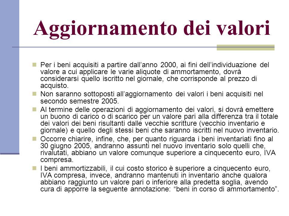 Aggiornamento dei valori Per i beni acquisiti a partire dallanno 2000, ai fini dellindividuazione del valore a cui applicare le varie aliquote di ammo