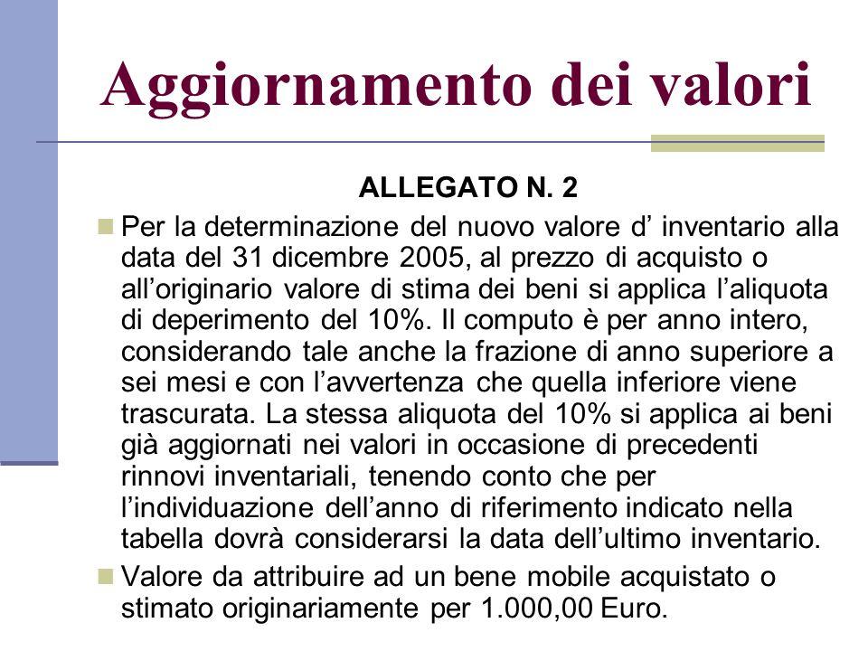 Aggiornamento dei valori ALLEGATO N. 2 Per la determinazione del nuovo valore d inventario alla data del 31 dicembre 2005, al prezzo di acquisto o all