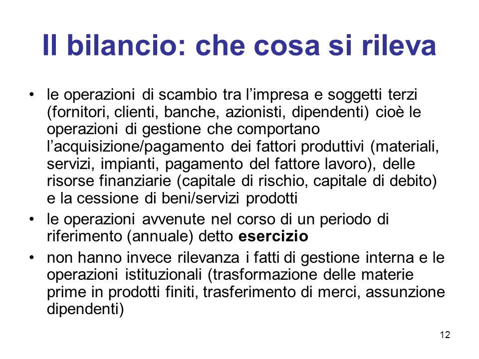 12 Il bilancio: che cosa si rileva le operazioni di scambio tra limpresa e soggetti terzi (fornitori, clienti, banche, azionisti, dipendenti) cioè le