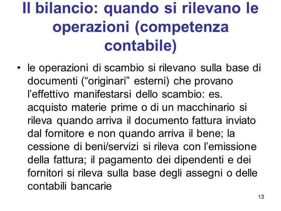 13 Il bilancio: quando si rilevano le operazioni (competenza contabile) le operazioni di scambio si rilevano sulla base di documenti (originari estern