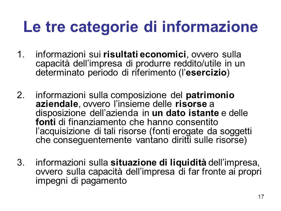 17 Le tre categorie di informazione 1.informazioni sui risultati economici, ovvero sulla capacità dellimpresa di produrre reddito/utile in un determin