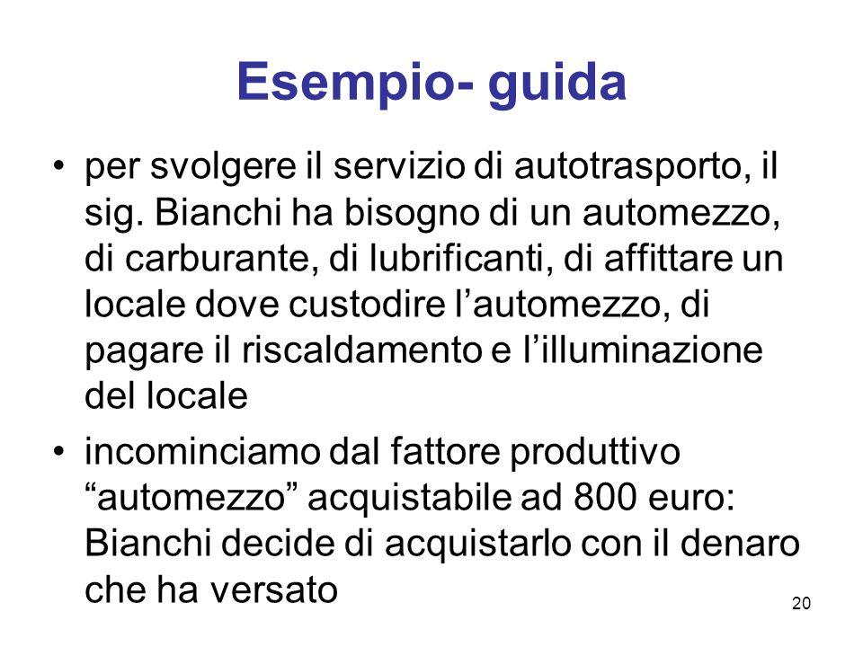 20 Esempio- guida per svolgere il servizio di autotrasporto, il sig. Bianchi ha bisogno di un automezzo, di carburante, di lubrificanti, di affittare