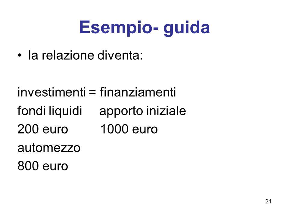 21 Esempio- guida la relazione diventa: investimenti = finanziamenti fondi liquidi apporto iniziale 200 euro 1000 euro automezzo 800 euro