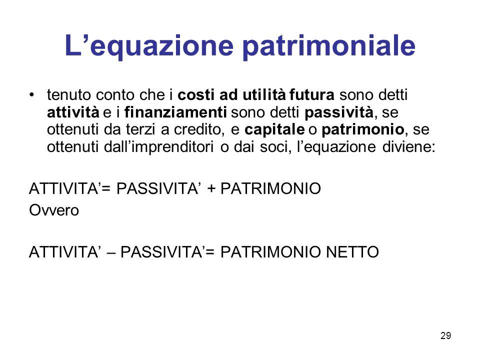 29 Lequazione patrimoniale tenuto conto che i costi ad utilità futura sono detti attività e i finanziamenti sono detti passività, se ottenuti da terzi