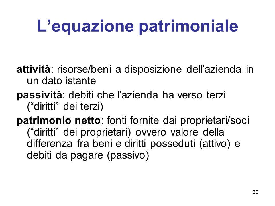 30 Lequazione patrimoniale attività: risorse/beni a disposizione dellazienda in un dato istante passività: debiti che lazienda ha verso terzi (diritti