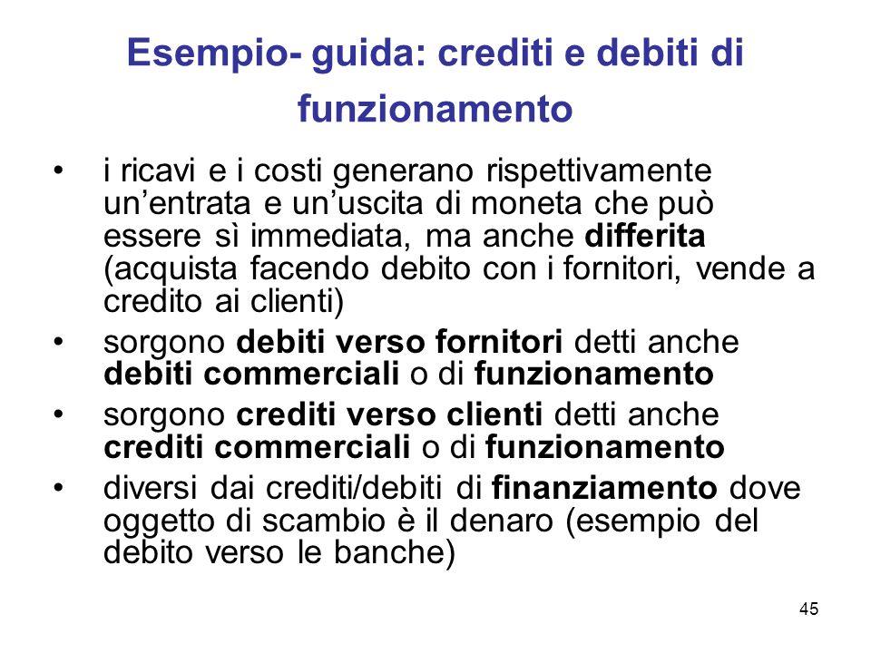 45 Esempio- guida: crediti e debiti di funzionamento i ricavi e i costi generano rispettivamente unentrata e unuscita di moneta che può essere sì imme