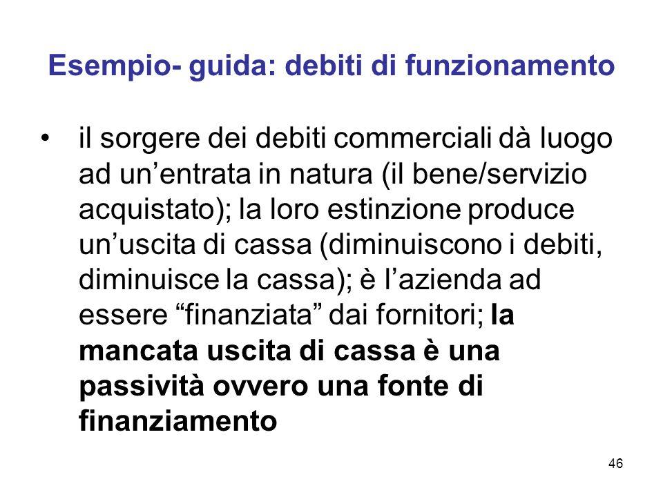 46 Esempio- guida: debiti di funzionamento il sorgere dei debiti commerciali dà luogo ad unentrata in natura (il bene/servizio acquistato); la loro es