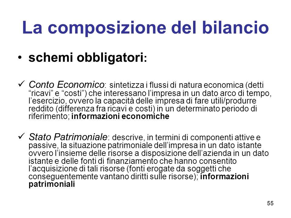 55 La composizione del bilancio schemi obbligatori : Conto Economico : sintetizza i flussi di natura economica (detti ricavi e costi) che interessano