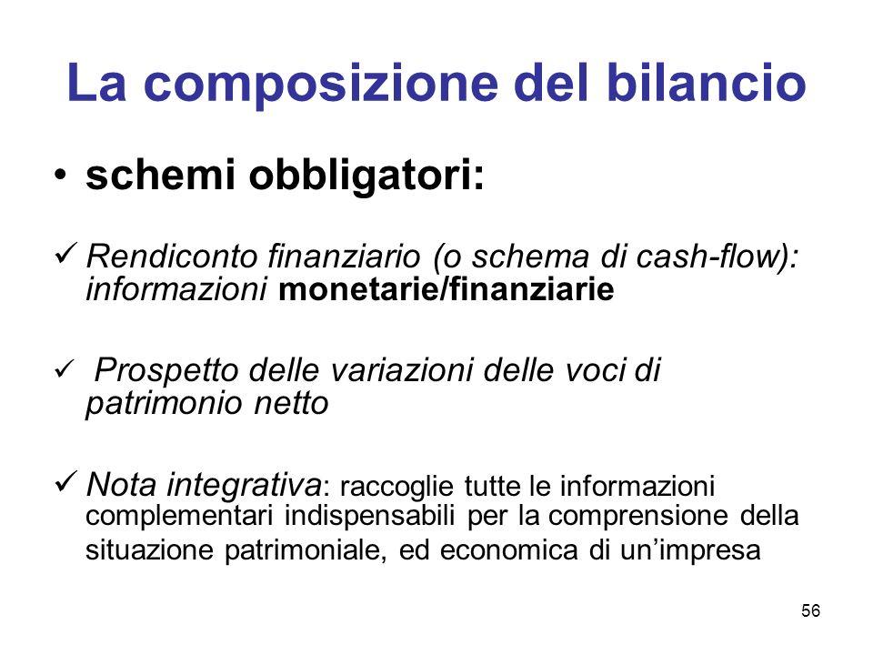 56 La composizione del bilancio schemi obbligatori: Rendiconto finanziario (o schema di cash-flow): informazioni monetarie/finanziarie Prospetto delle
