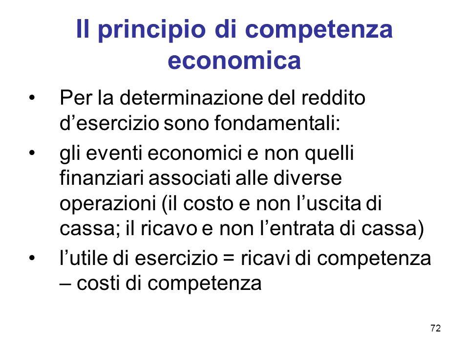 72 Il principio di competenza economica Per la determinazione del reddito desercizio sono fondamentali: gli eventi economici e non quelli finanziari a