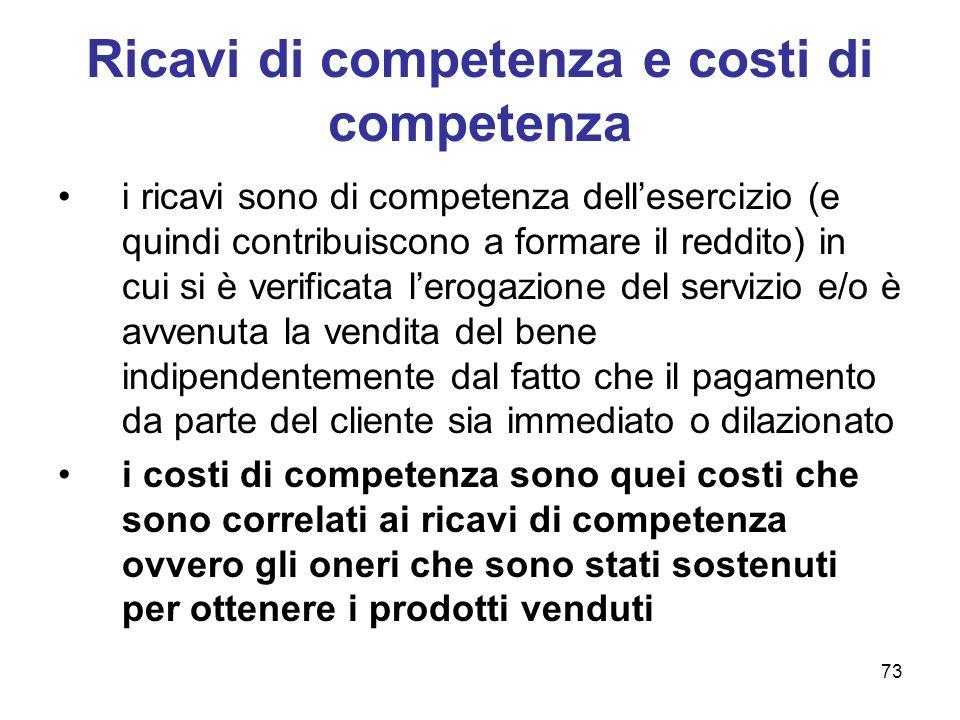 73 Ricavi di competenza e costi di competenza i ricavi sono di competenza dellesercizio (e quindi contribuiscono a formare il reddito) in cui si è ver