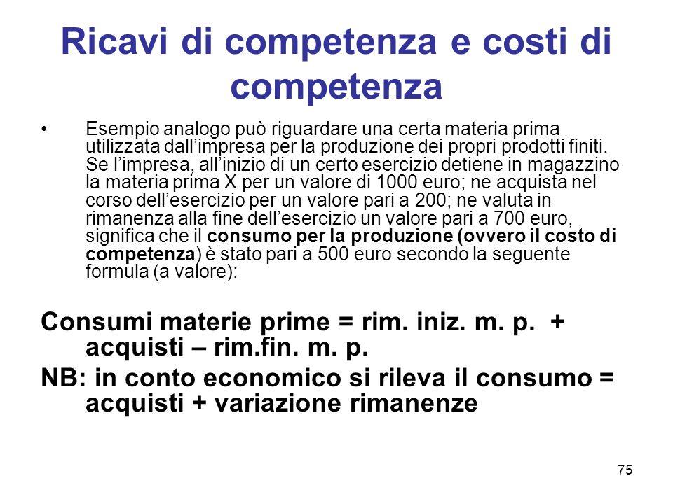 75 Ricavi di competenza e costi di competenza Esempio analogo può riguardare una certa materia prima utilizzata dallimpresa per la produzione dei prop