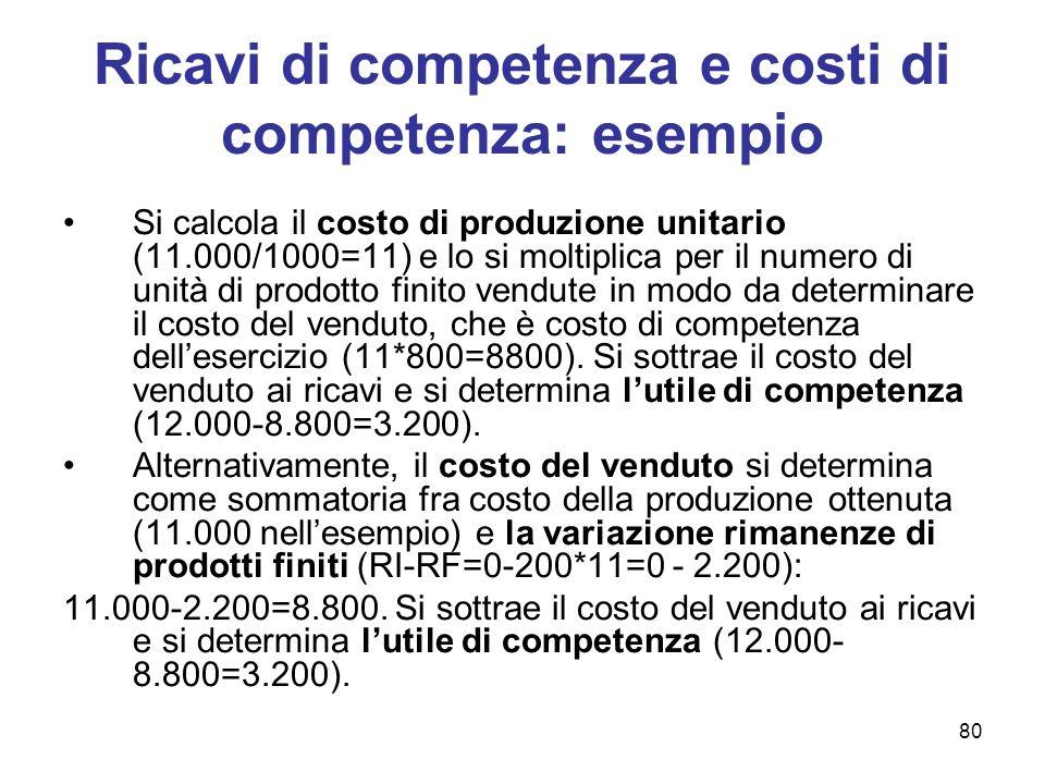80 Ricavi di competenza e costi di competenza: esempio Si calcola il costo di produzione unitario (11.000/1000=11) e lo si moltiplica per il numero di